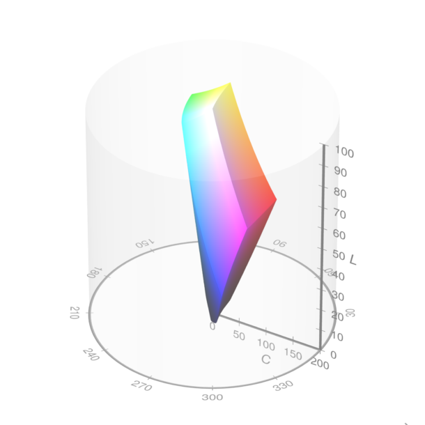 The sRGB gamut plotted within the cylindrical LCh color space
