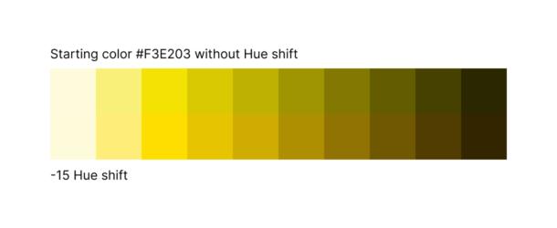 Shifting Hue across the range of colors