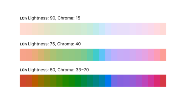 LCh scale with consistent levels of Lightness and Chroma