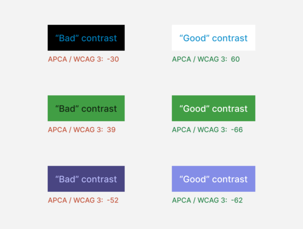 Improved contrast ratio algorithm in WCAG 3 Working Draft